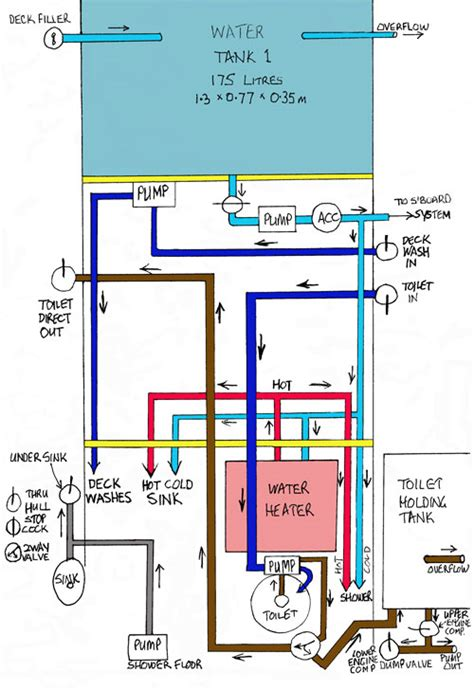 12v remote wiring diagram 30a wiring diagram wiring