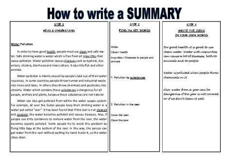 Writing A Summary Worksheet by Writing A Summary In 3 Steps