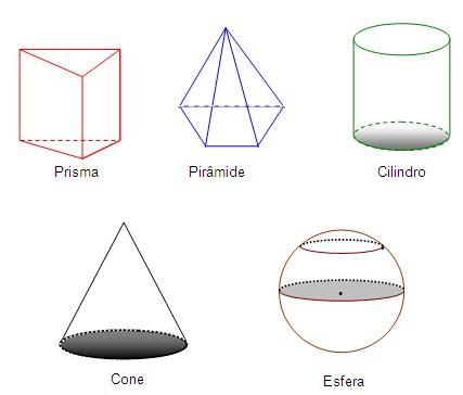 figuras geometricas espaciais geometria espacial