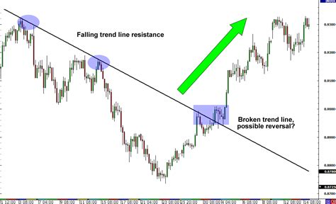 break pattern synonym image gallery reversal