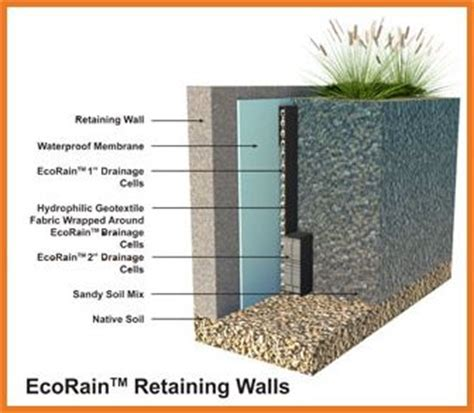 197 best retaining wall images on pinterest retaining walls backyard ideas and landscaping ideas