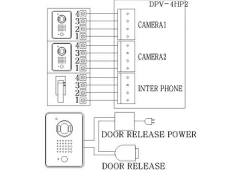 solucionado problema con cerradura electrica