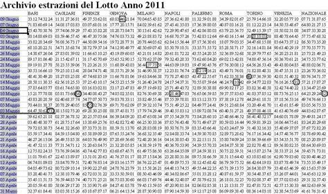 tavole radici quadrate da stare mondo numeris chiave 369 in cinquine penta 18 numeristitanus