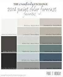 1000 images about popular paint colors 2014 on pinterest
