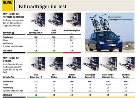 test si鑒e auto tr 228 gersysteme f 252 r die anh 228 ngerkupplung grafik adac 1