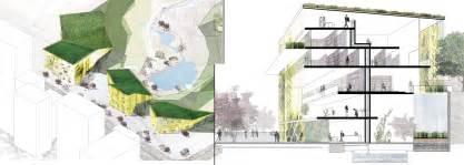 Sustainable Landscape Arch Interior Decorating Pics Landscape Architecture Designs