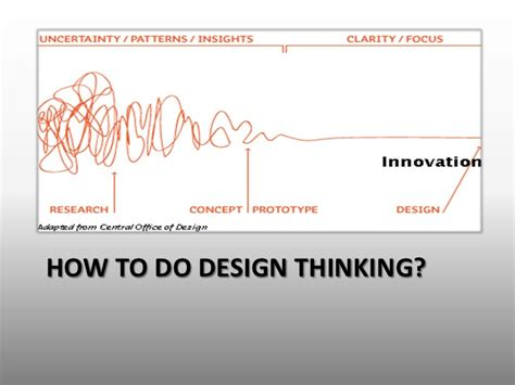 design thinking and innovation design thinking and innovation