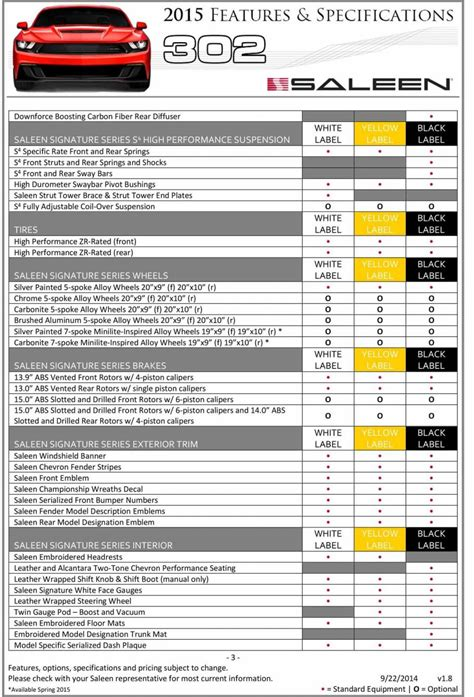 ford specifications index of img 2015 saleen 302 ford mustang specifications