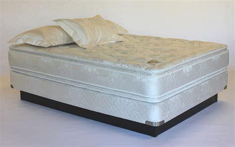 Springbox Bed by File Shifman Mattress Set Jpg Wikimedia Commons