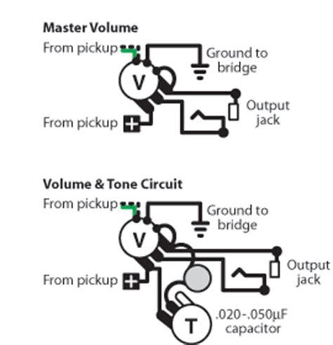 2 b guitar wiring diagram 2 free engine image