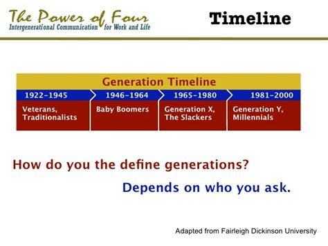 intergenerational engagement understanding the five generations in today s economy books the power of four intergenerational communication for