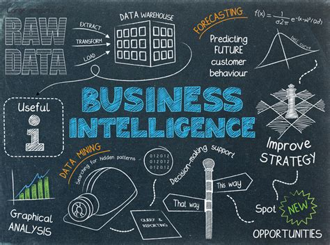 Business Intelligent 1 tableau thailand business intelligence ค ออะไร