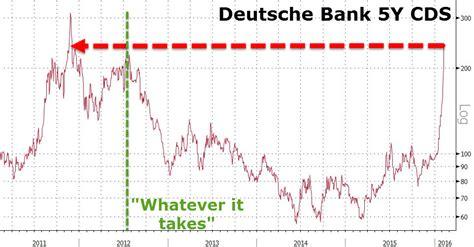cds deutsche bank german finance minister joins db ceo says not worried