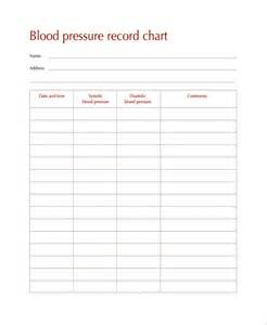 blood pressure excel template sle blood pressure chart template 9 free documents
