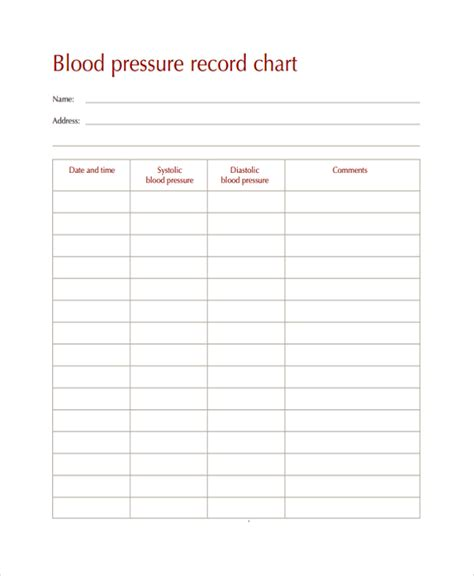 blood pressure log template blood pressure record chart free blood pressure chart