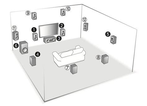 Ceiling Speaker Location by Denon Avr X3200w Or Denon Avr X4200w Page 2 Avs Forum