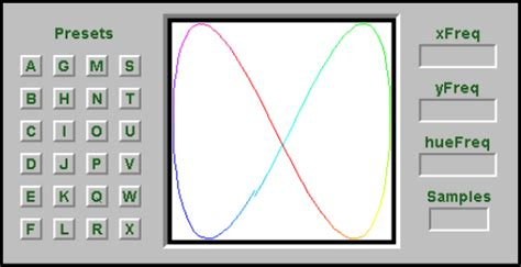 lissajous pattern lab manual what is a lissajous pattern