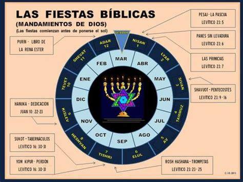 Calendario Hebreo Antiguo Testamento El Calendario Hebreo Unciondeloalto Jimdo Page