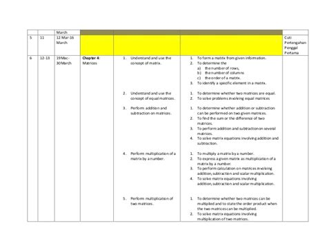 Annual Lesson Plan 2012 Yearly Plan Template For Teachers