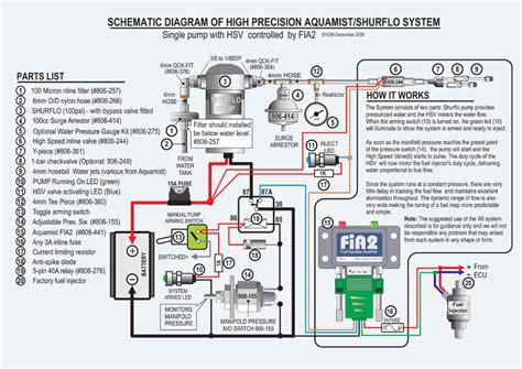shurflo wiring diagram get free image about wiring