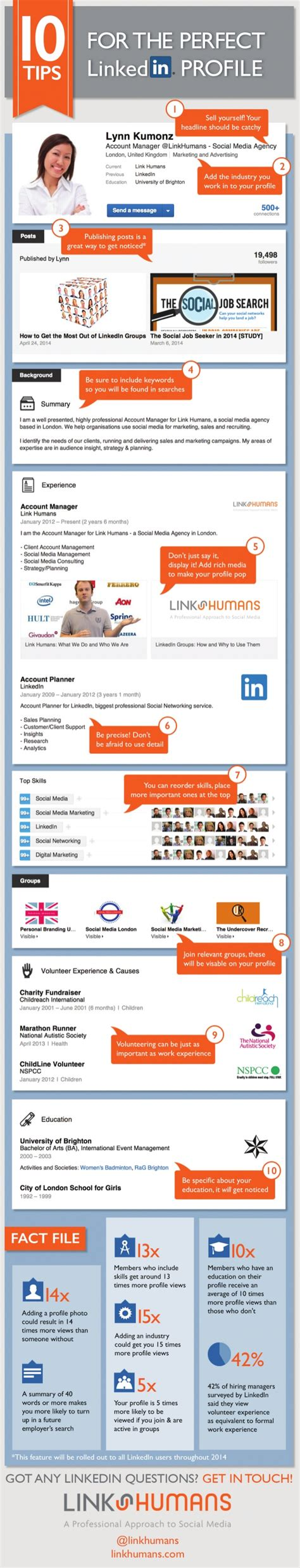 12 Tips On How To Create A Profile by These Are The Top Business Skills Of The Year