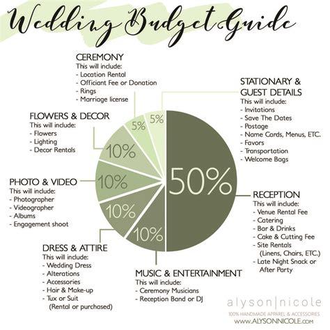 Budget Wedding Uk by Wedding Budget Breakdown Guide Pretty Wedding