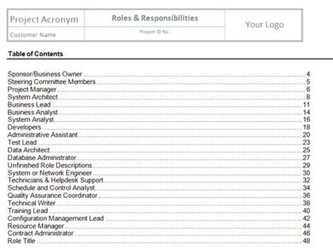 resource development plan template develop human resources plan project management