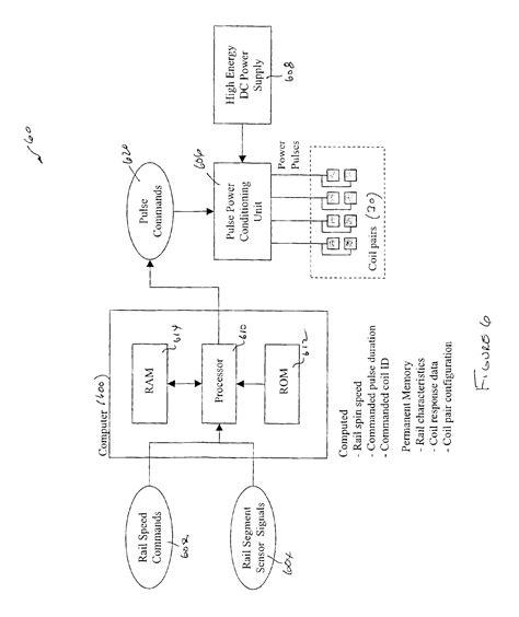 circular linear induction motor circular linear induction motor 28 images patent us6876122 circular rail linear induction