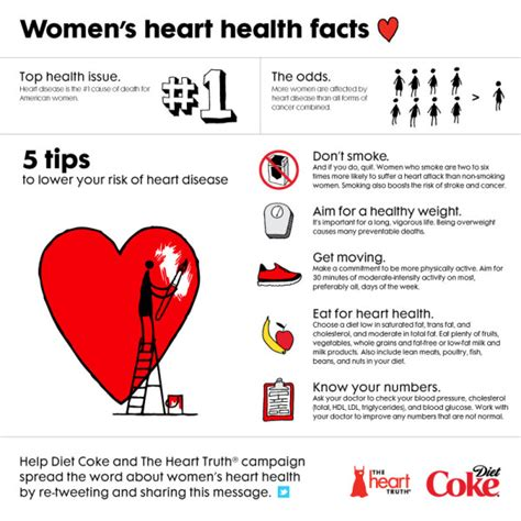 womens health diet and fitness medicine health advice infographics positivemed