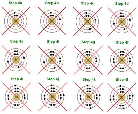 chemistry 11 bohr and lewis bohr models and lewis dot structures science pinterest