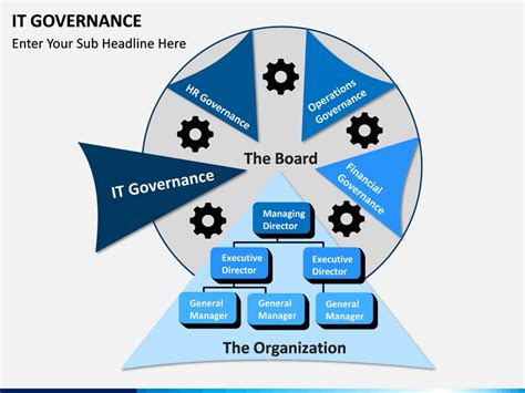 it governance template it governance powerpoint template sketchbubble