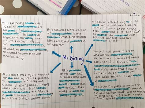 themes in an inspector calls mind map mrs birling from an inspector calls message me for any
