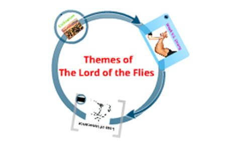 major themes of lord of the flies lord of the flies themes by sarah mayer on prezi