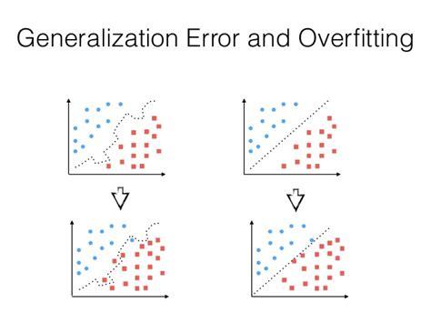 pattern classification error generalization error and overfitting