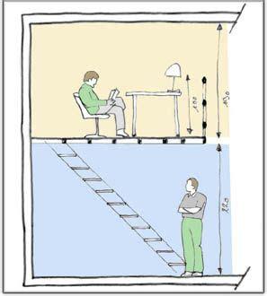 Hauteur Sous Plafond Minimale les 25 meilleures id 233 es de la cat 233 gorie hauteur sous