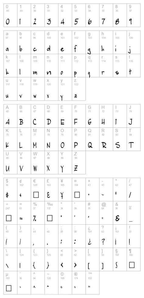 Christina Regular font download :: best ttf fonts for free