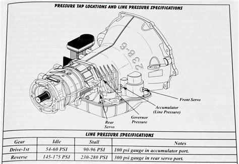 48re valve diagram engine valve diagram engine starter diagram wiring diagram