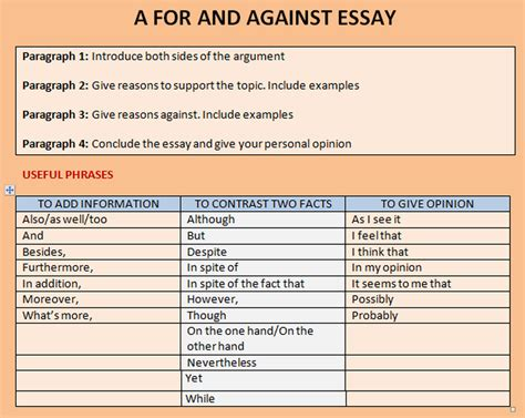 Essay Structure For And Against | english exercises and notes mayo 2014