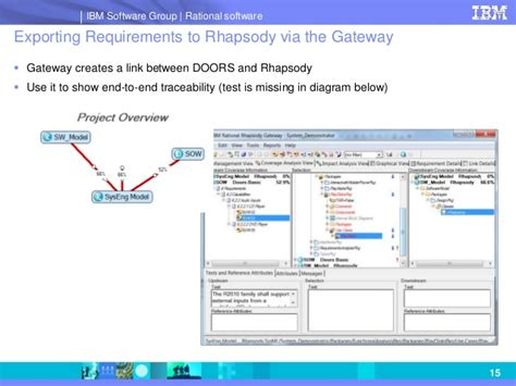 free software modeling tools rhapsody modeling tool free managerdish