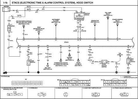 28 ldv maxus wiring diagram guides jzgreentown