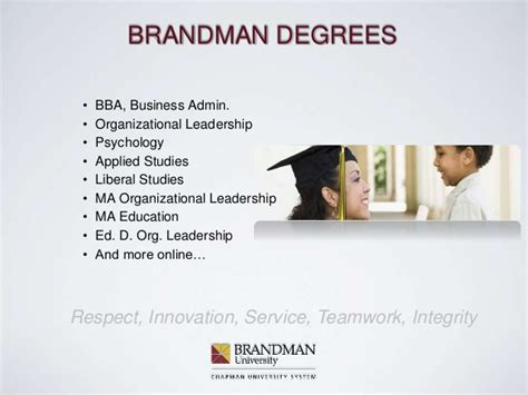 Brandman Mba by Servant Leadership For Employees And Small Business Owners