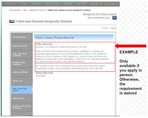 k1 visa flowchart how to get a k 1 fiance e visa certificate 171 visa