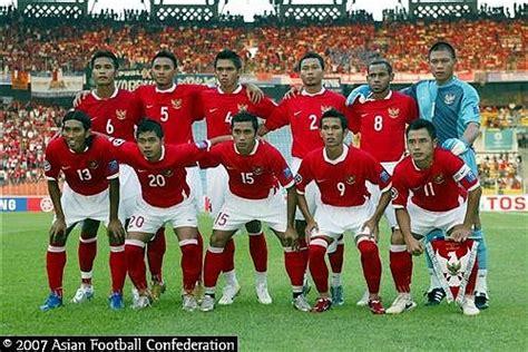 daftar pesepakbola indonesia  luar negeri manajubelz