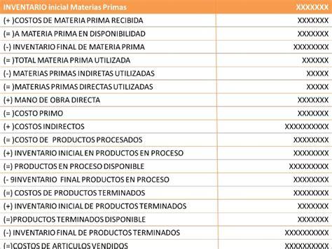 contabilizaci 243 n de los elementos del costo para elaborar un estado de costo de producto vendido de