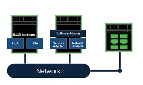 upgrade    gen microsoft windows server