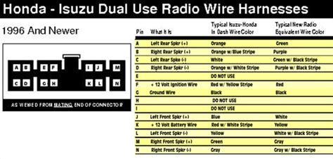 solution for quot wireing diagram for a 95 isuzu rodeo