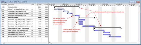diagramme de gantt cours exercices pdf exemple d un planning gantt