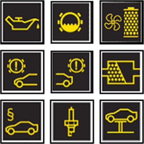Bmw Service Icons by Bmw Service Tool