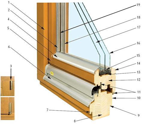 beading window frame eco windows iv92 strong 3 albo 174