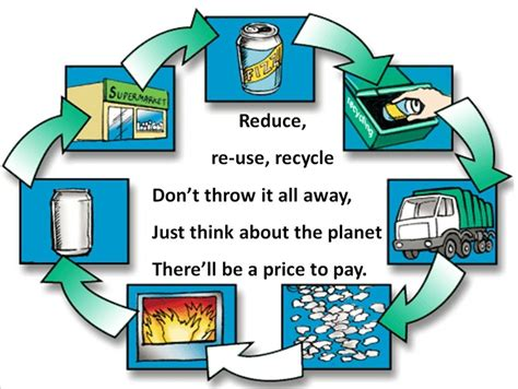 recycling cards special day celebrations recycle reduce reuse song recycling materials song and
